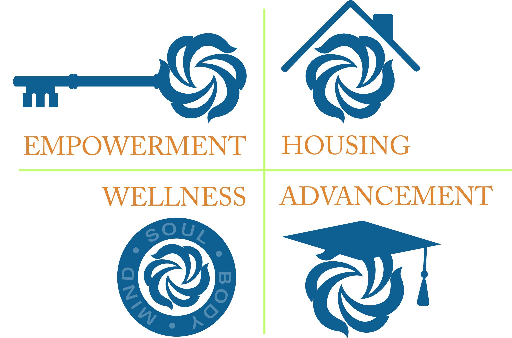 Empowerment, Housing, Wellness, Advancement